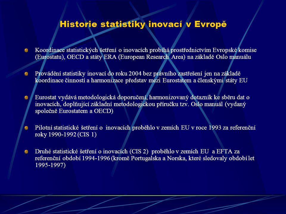 Historie statistiky inovací v Evropě