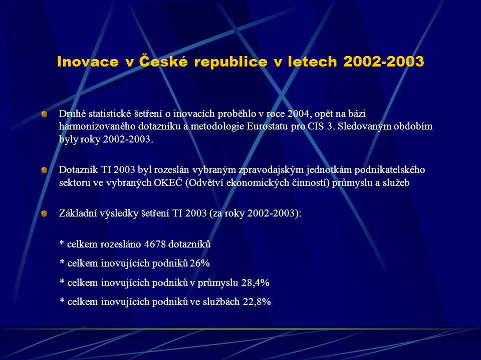Inovace v České republice v letech 2002-2003