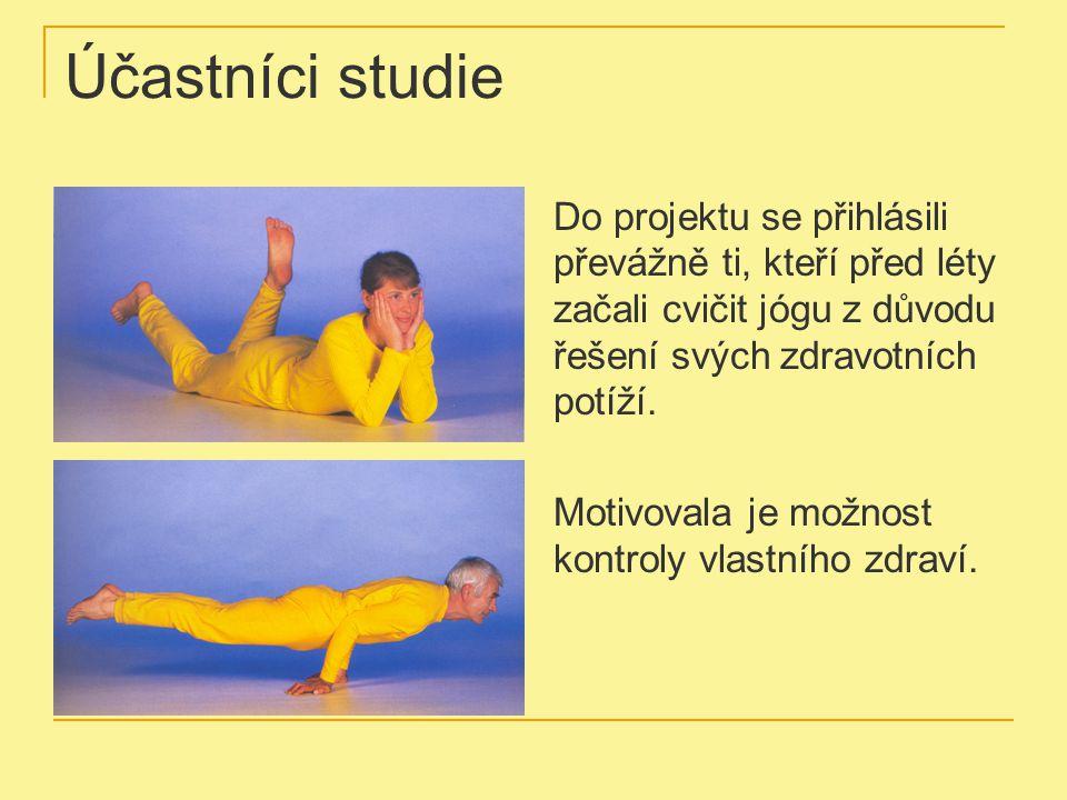 Účastníci studie Do projektu se přihlásili převážně ti, kteří před léty začali cvičit jógu z důvodu řešení svých zdravotních potíží.