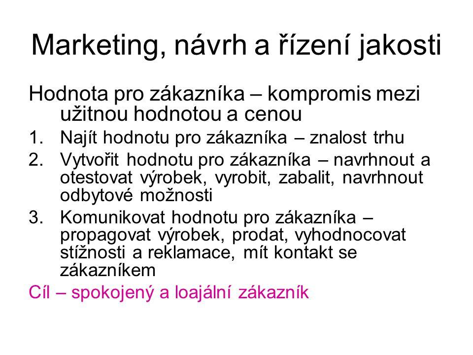 Marketing, návrh a řízení jakosti