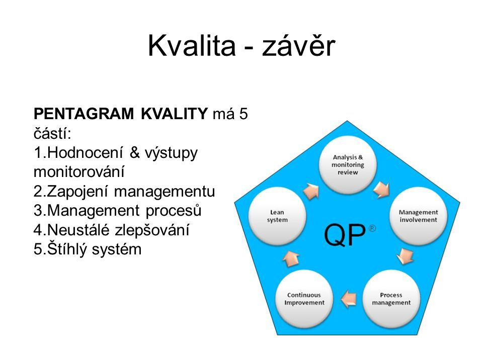 Kvalita - závěr PENTAGRAM KVALITY má 5 částí: