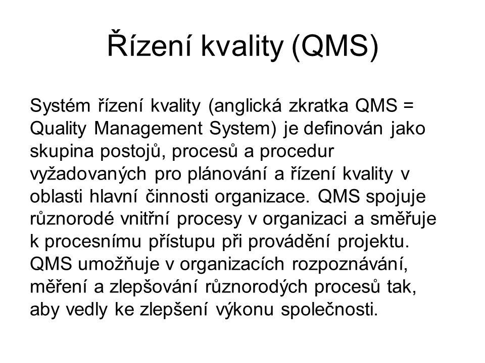 Řízení kvality (QMS)