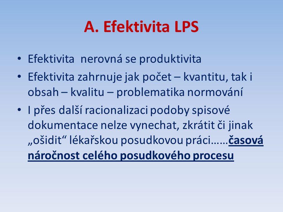 A. Efektivita LPS Efektivita nerovná se produktivita