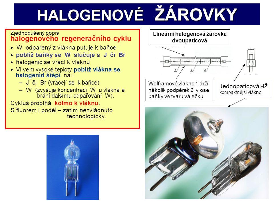 Lineární halogenová žárovka dvoupaticová