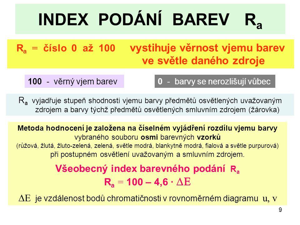 INDEX PODÁNÍ BAREV Ra Ra = číslo 0 až 100 vystihuje věrnost vjemu barev ve světle daného zdroje.