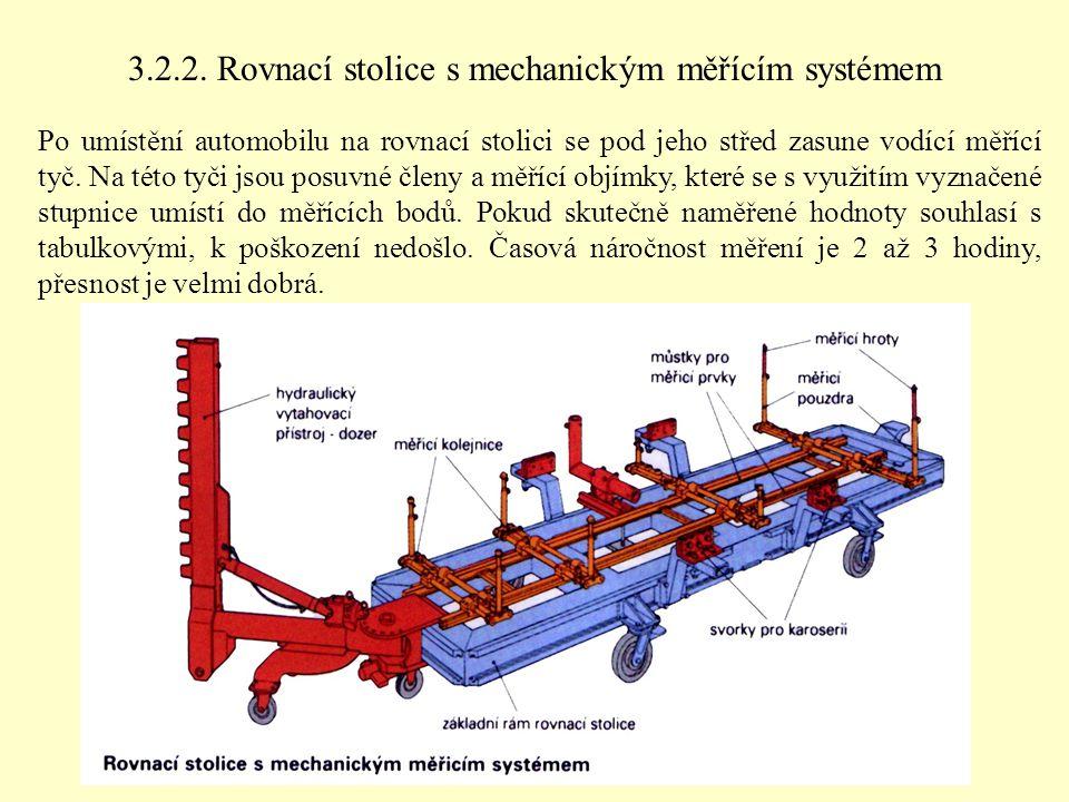 3.2.2. Rovnací stolice s mechanickým měřícím systémem
