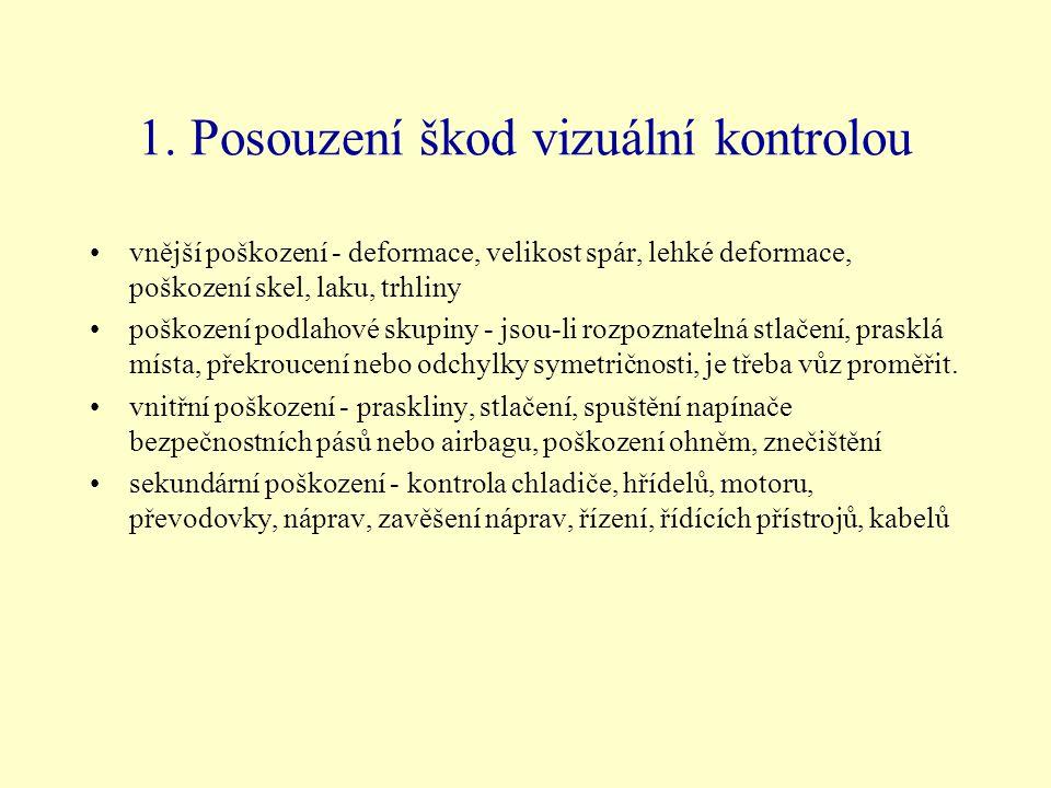 1. Posouzení škod vizuální kontrolou