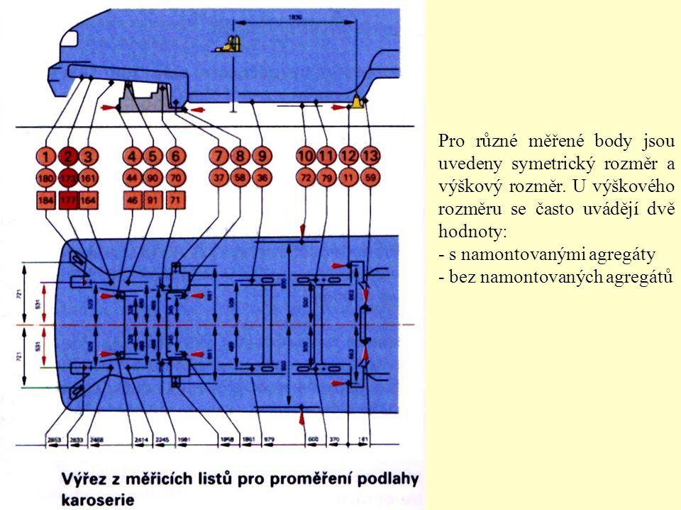 Pro různé měřené body jsou uvedeny symetrický rozměr a výškový rozměr