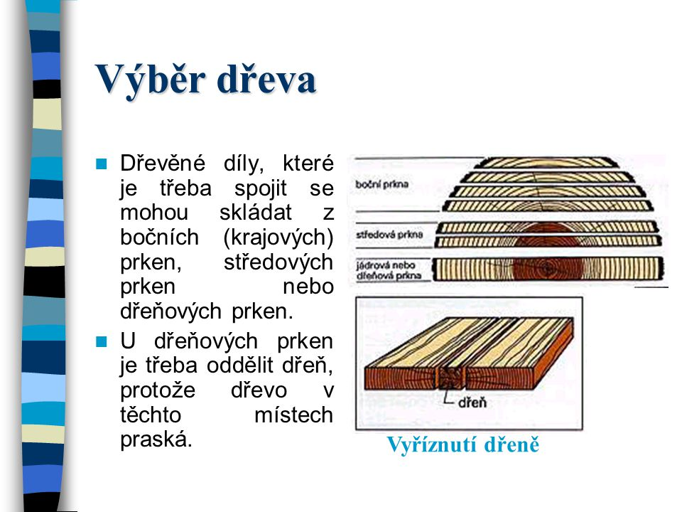 Výběr dřeva Dřevěné díly, které je třeba spojit se mohou skládat z bočních (krajových) prken, středových prken nebo dřeňových prken.