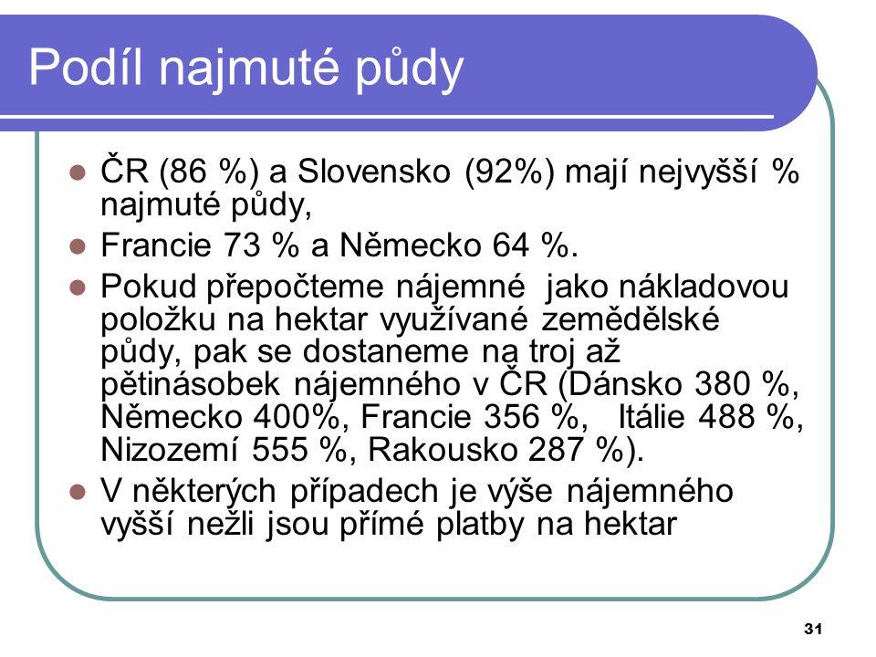 Podíl najmuté půdy ČR (86 %) a Slovensko (92%) mají nejvyšší % najmuté půdy, Francie 73 % a Německo 64 %.