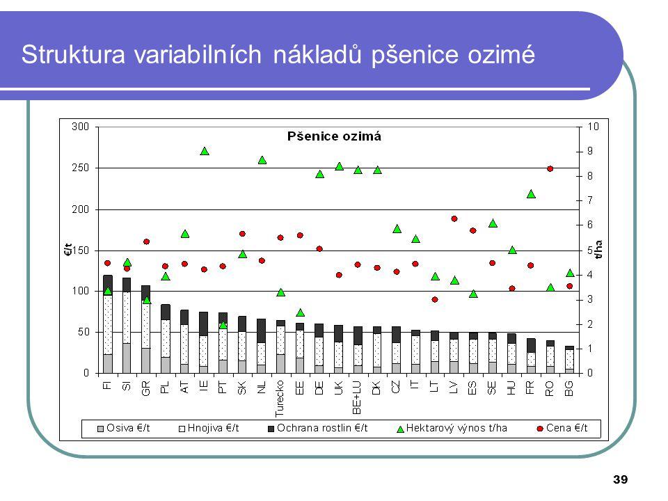 Struktura variabilních nákladů pšenice ozimé