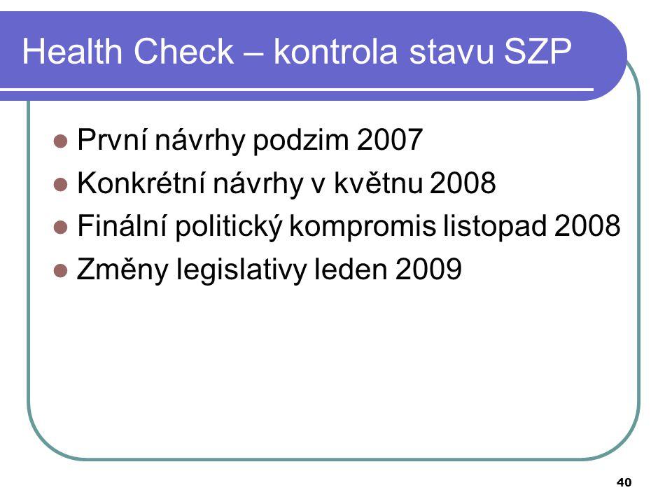 Health Check – kontrola stavu SZP