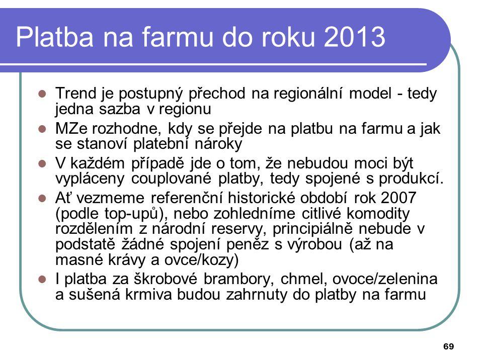 Platba na farmu do roku 2013 Trend je postupný přechod na regionální model - tedy jedna sazba v regionu.
