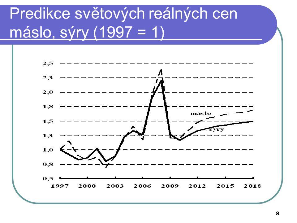 Predikce světových reálných cen máslo, sýry (1997 = 1)