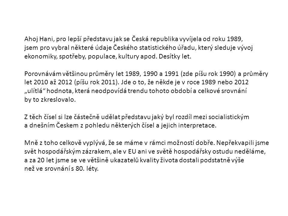 Ahoj Hani, pro lepší představu jak se Česká republika vyvíjela od roku 1989,
