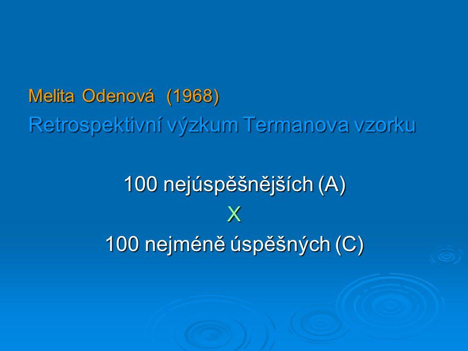Retrospektivní výzkum Termanova vzorku 100 nejúspěšnějších (A) X