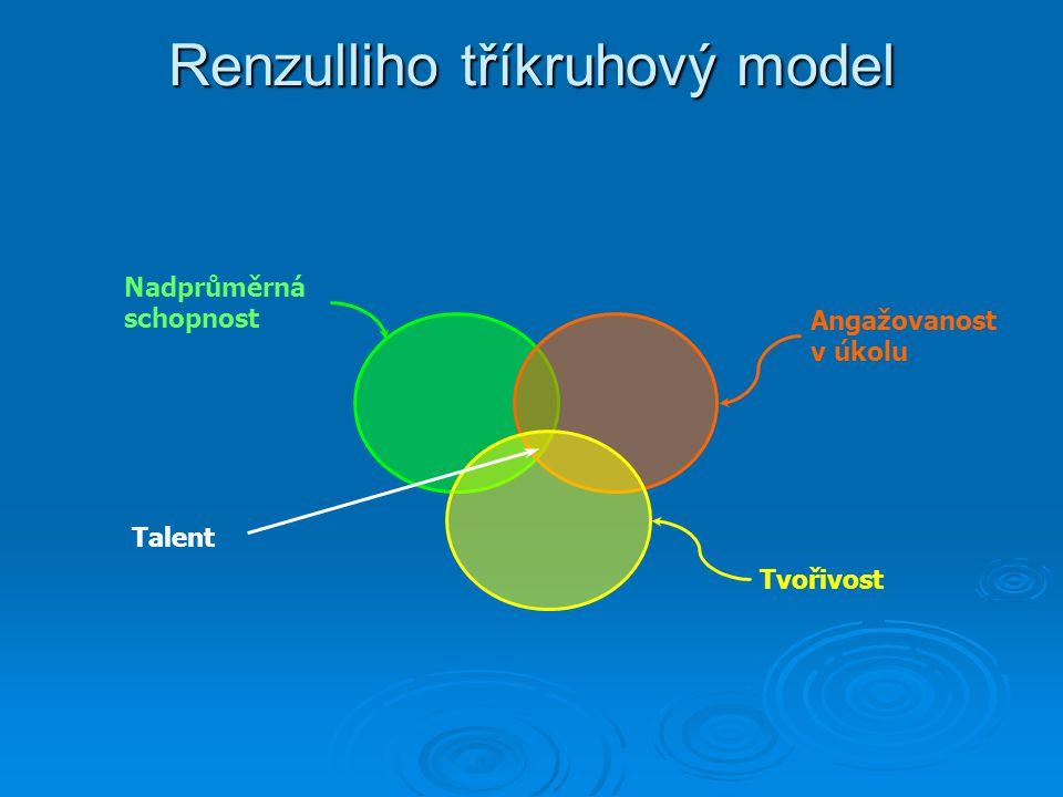 Renzulliho tříkruhový model