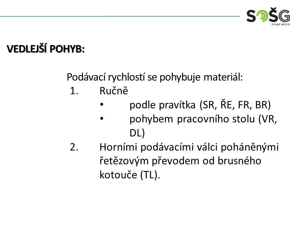 VEDLEJŠÍ POHYB: Podávací rychlostí se pohybuje materiál: Ručně. podle pravítka (SR, ŘE, FR, BR) pohybem pracovního stolu (VR, DL)
