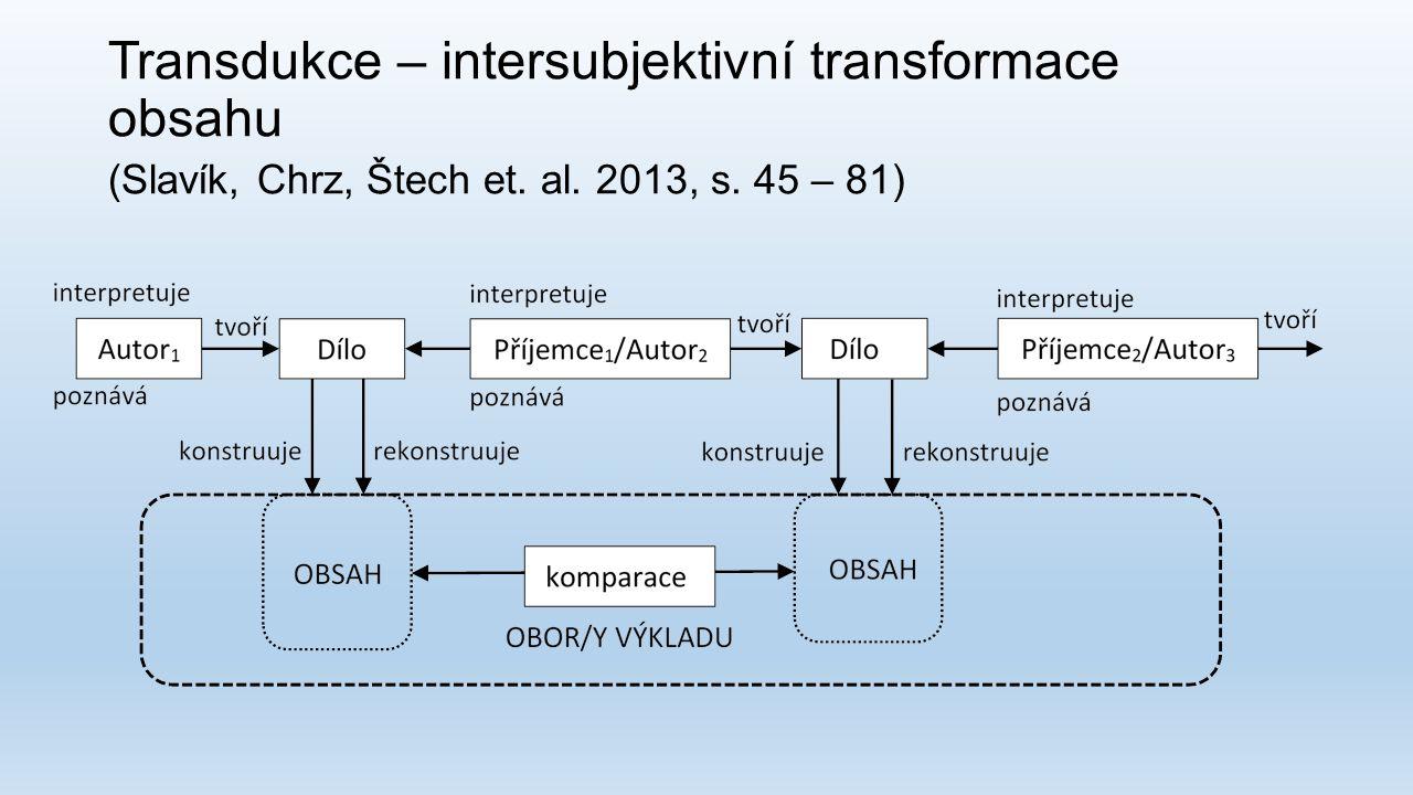 Transdukce – intersubjektivní transformace obsahu (Slavík, Chrz, Štech et. al. 2013, s. 45 – 81)