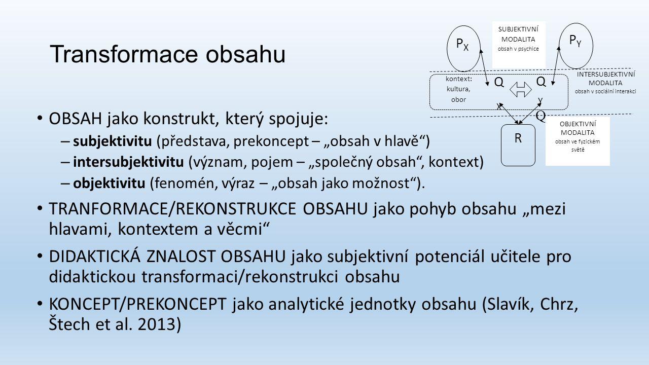 Transformace obsahu OBSAH jako konstrukt, který spojuje: