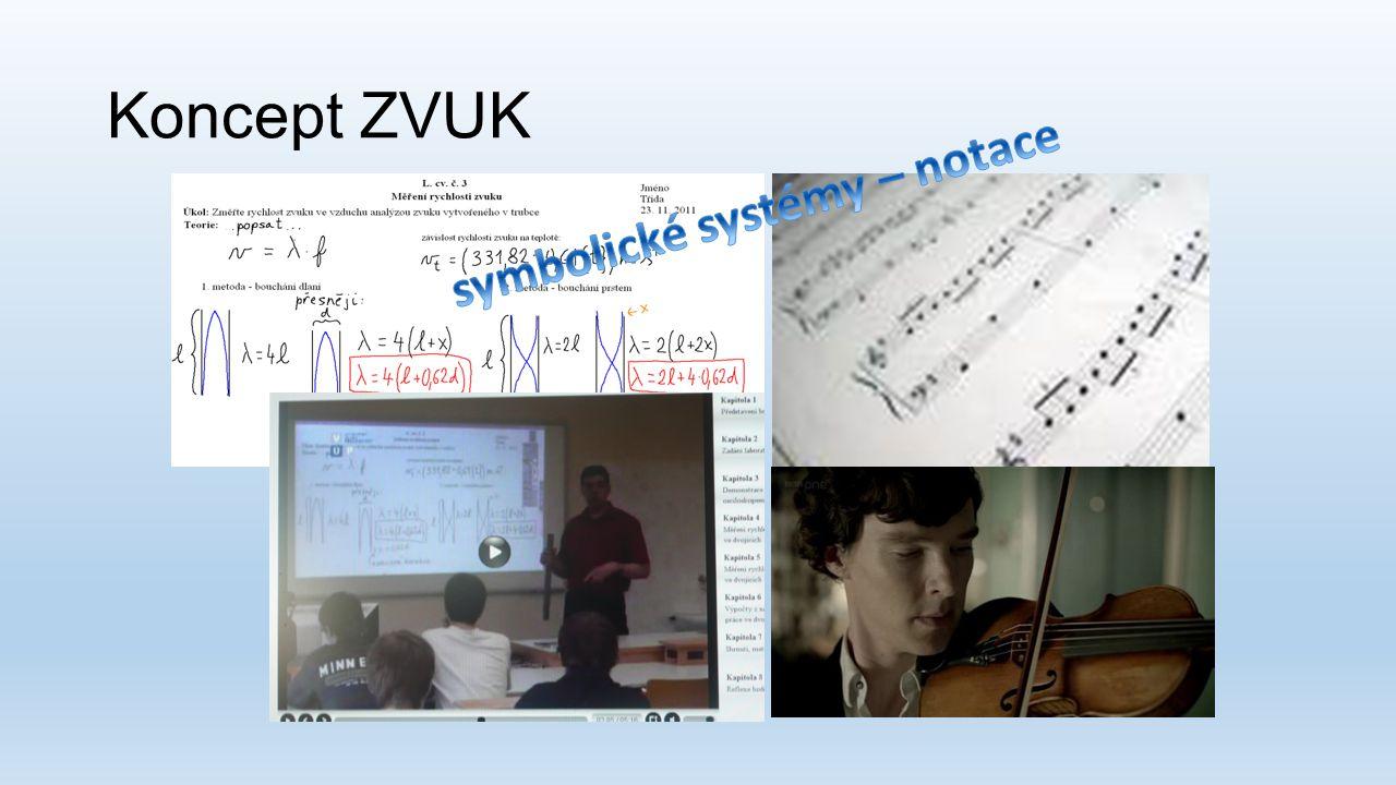 symbolické systémy – notace