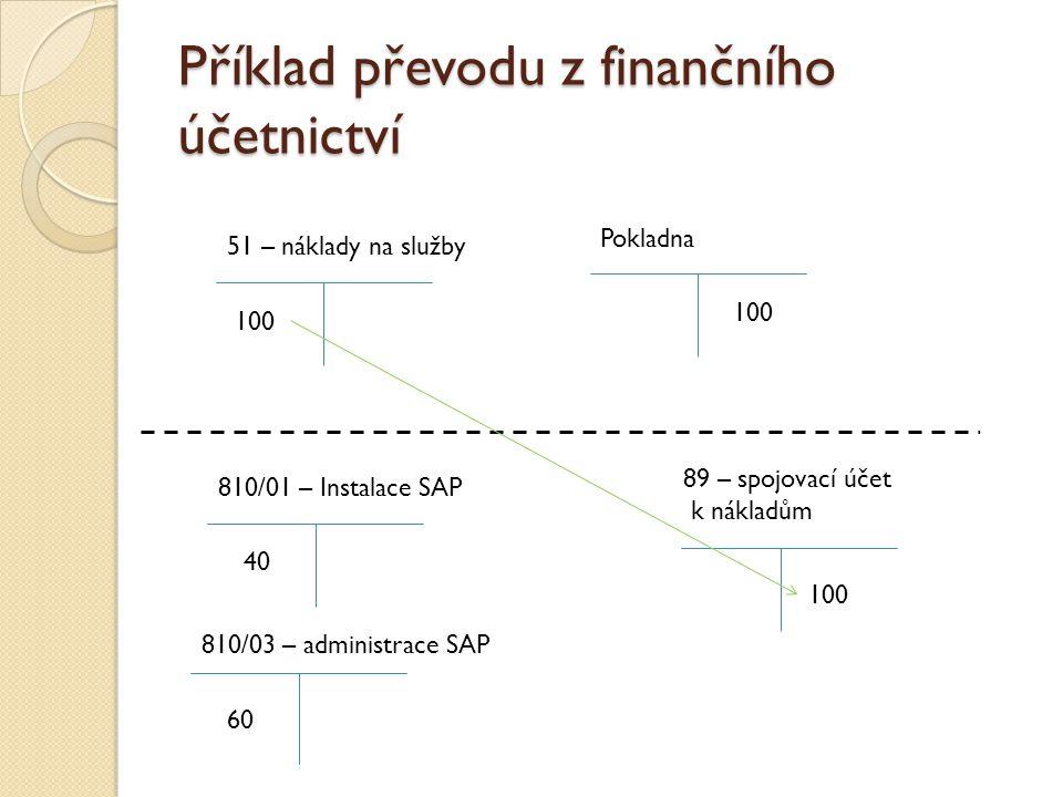 Příklad převodu z finančního účetnictví