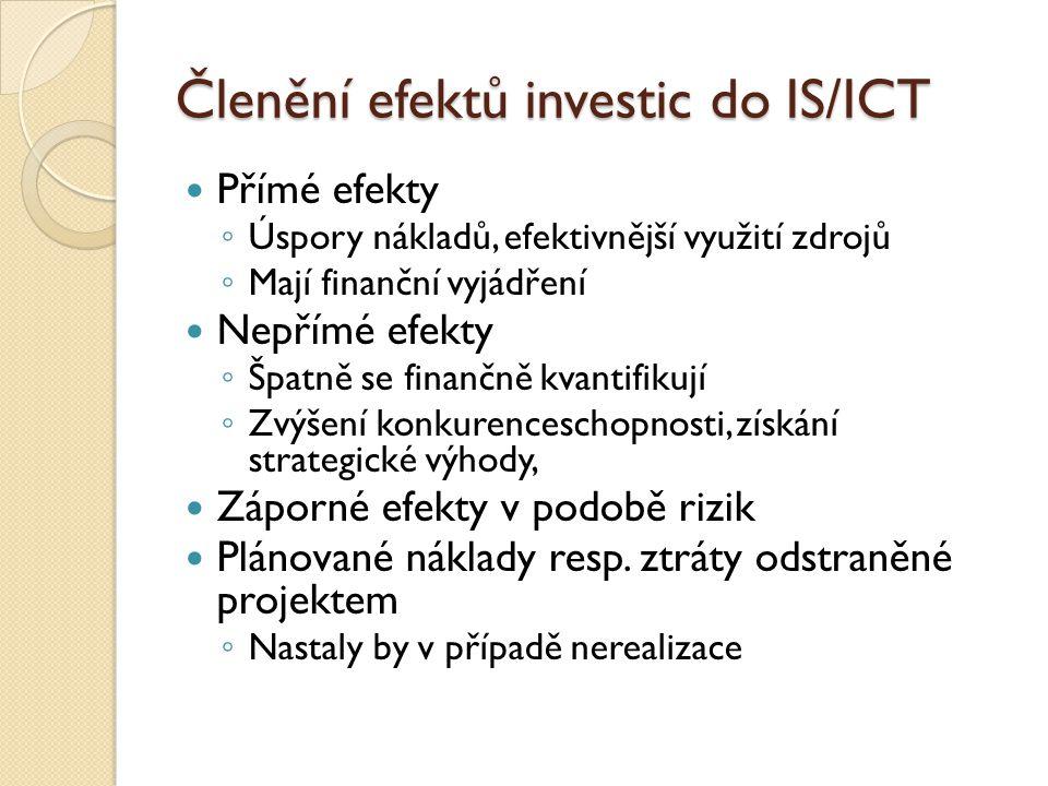 Členění efektů investic do IS/ICT