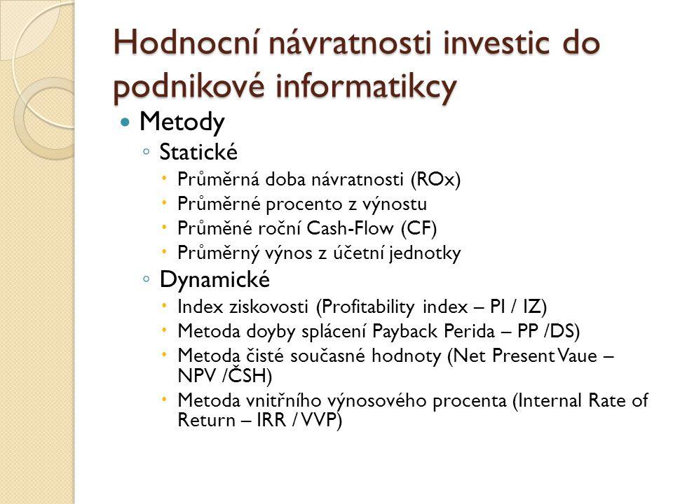 Hodnocní návratnosti investic do podnikové informatikcy