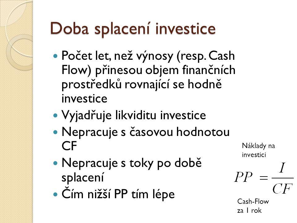 Doba splacení investice