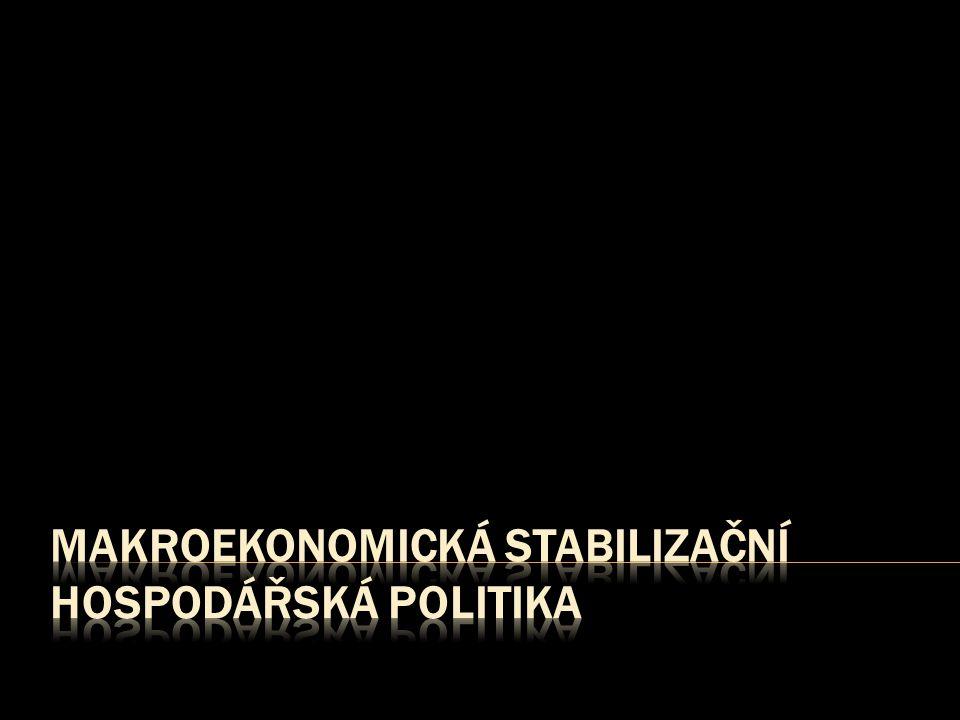 makroekonomická stabilizační hospodářská politika