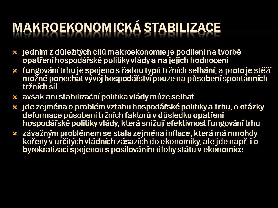 makroekonomická stabilizace
