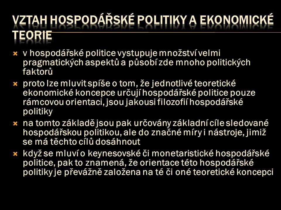 vztah hospodářské politiky a ekonomické teorie