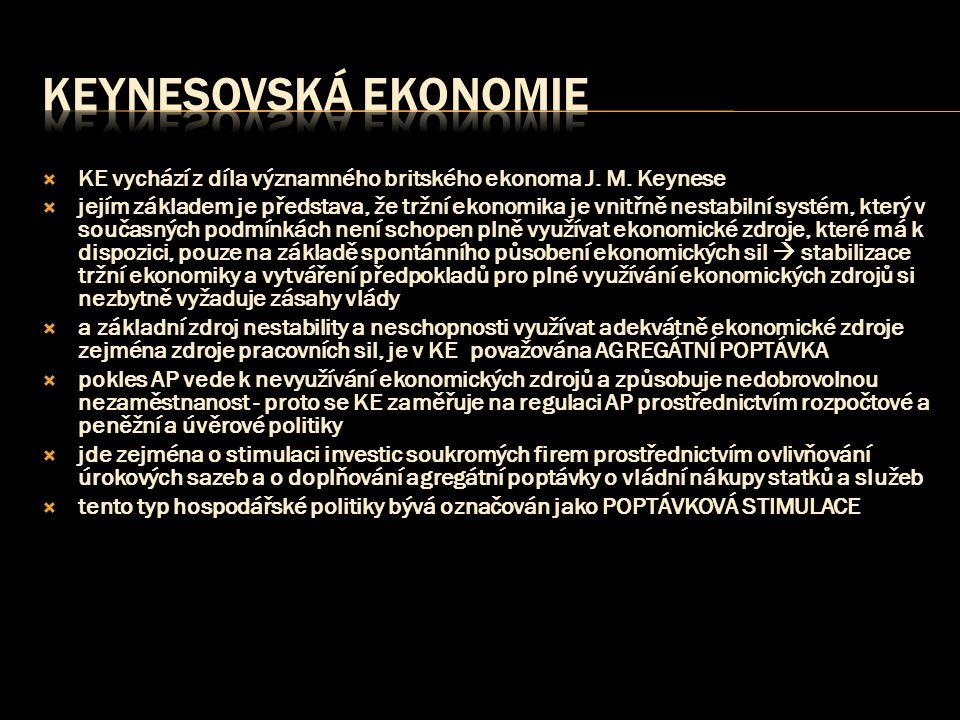 Keynesovská ekonomie KE vychází z díla významného britského ekonoma J. M. Keynese.