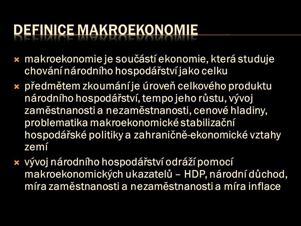 definice makroekonomie