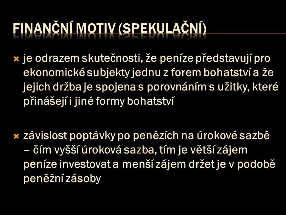 finanční motiv (spekulační)