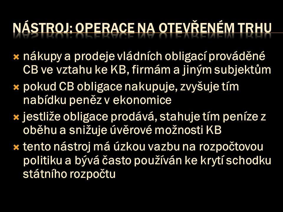 nástroj: operace na otevřeném trhu