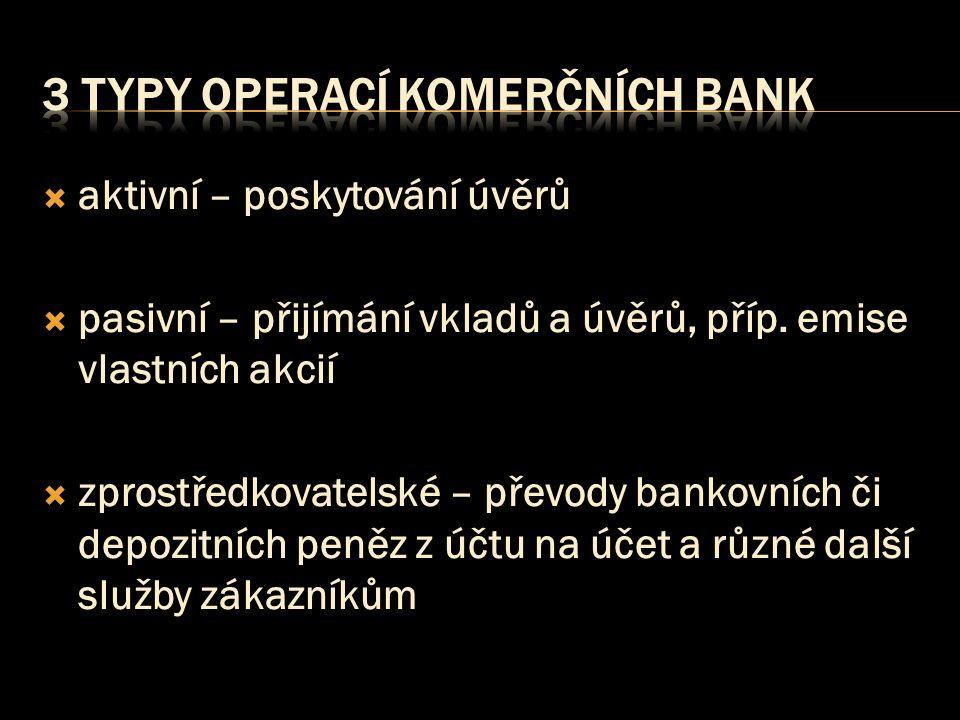 3 typy operací komerčních bank