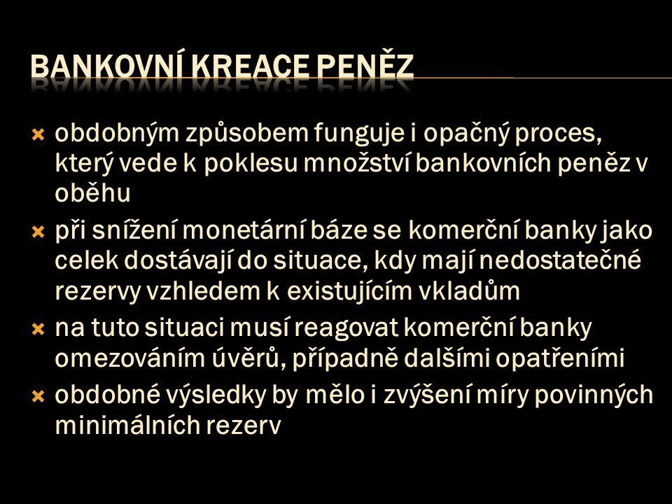 bankovní kreace peněz obdobným způsobem funguje i opačný proces, který vede k poklesu množství bankovních peněz v oběhu.