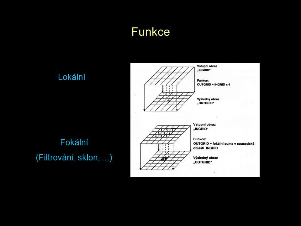Funkce Lokální Fokální (Filtrování, sklon, ...)