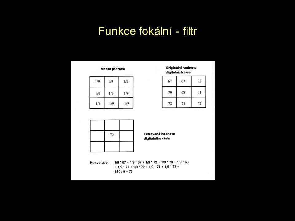 Funkce fokální - filtr