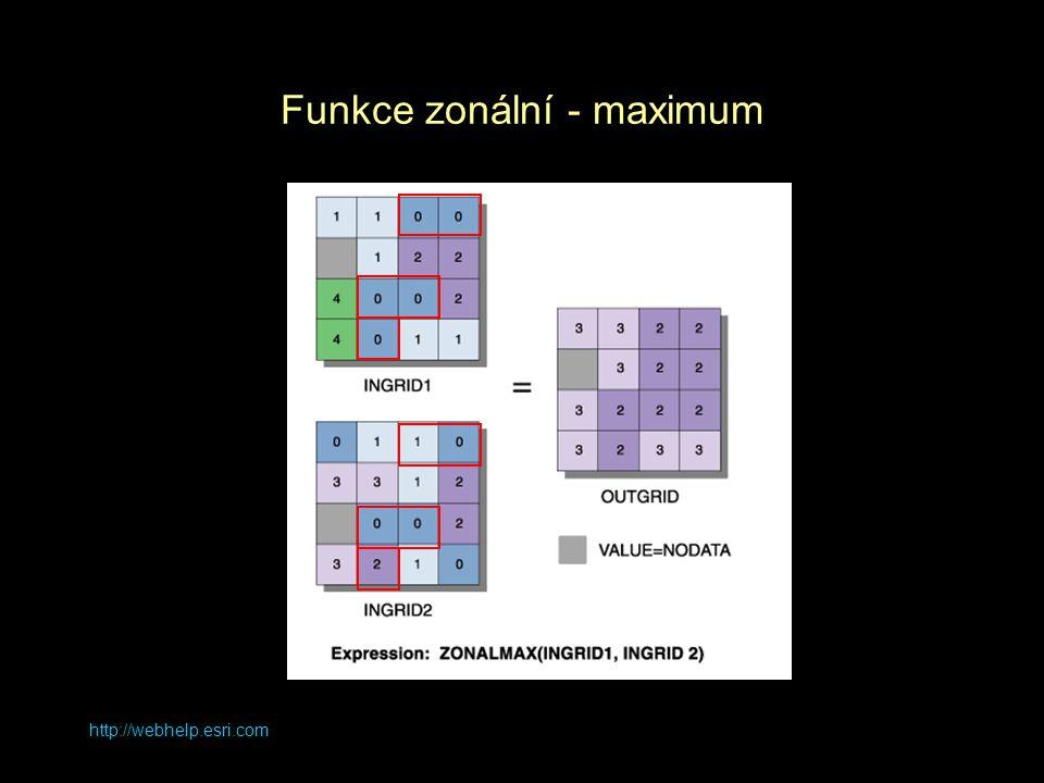 Funkce zonální - maximum