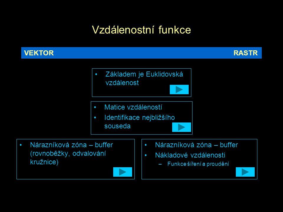 Vzdálenostní funkce VEKTOR RASTR Základem je Euklidovská vzdálenost