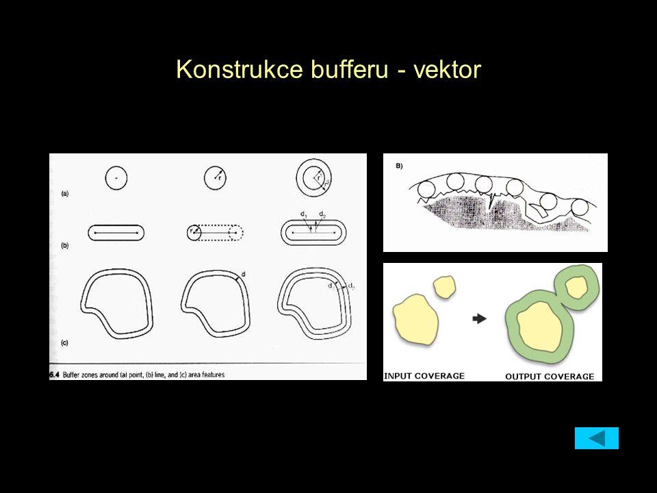 Konstrukce bufferu - vektor