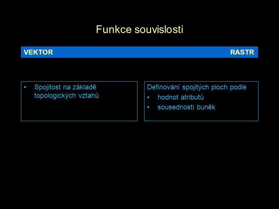 Funkce souvislosti VEKTOR RASTR