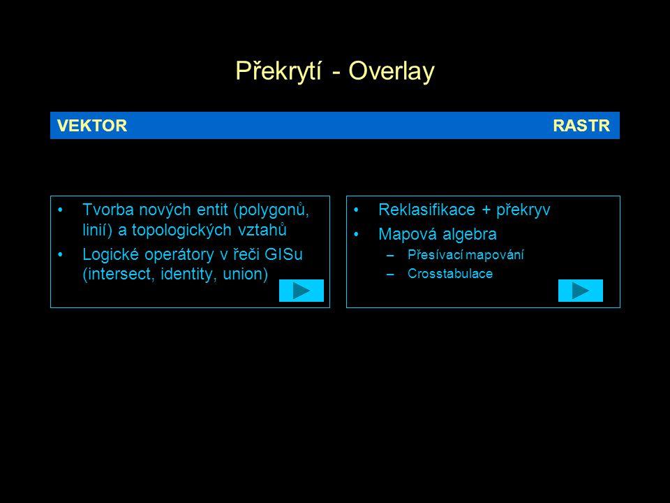 Překrytí - Overlay VEKTOR RASTR