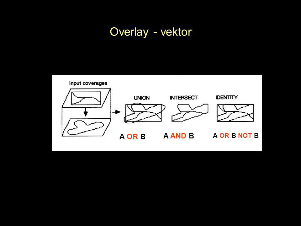 Overlay - vektor A OR B A AND B A OR B NOT B