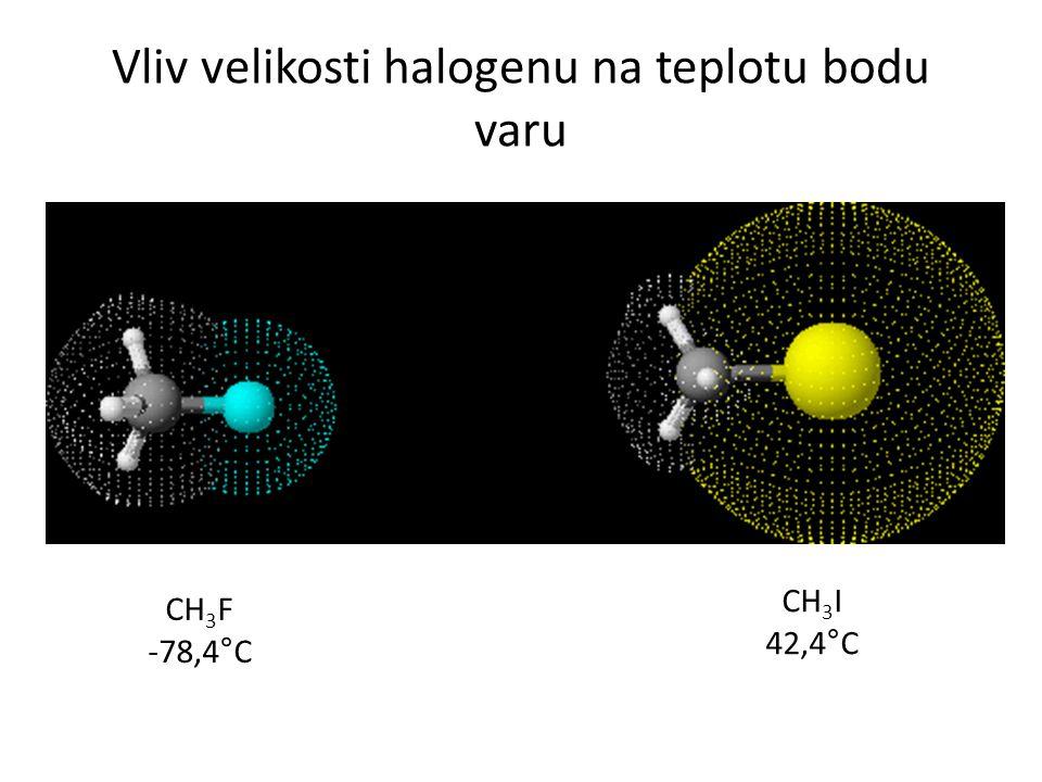 Vliv velikosti halogenu na teplotu bodu varu
