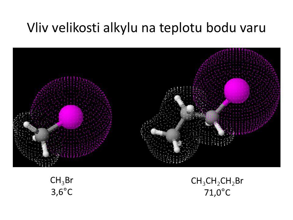Vliv velikosti alkylu na teplotu bodu varu