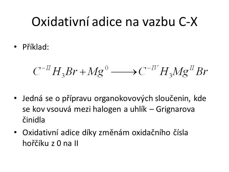 Oxidativní adice na vazbu C-X