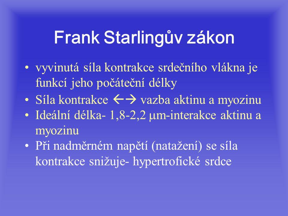 Frank Starlingův zákon